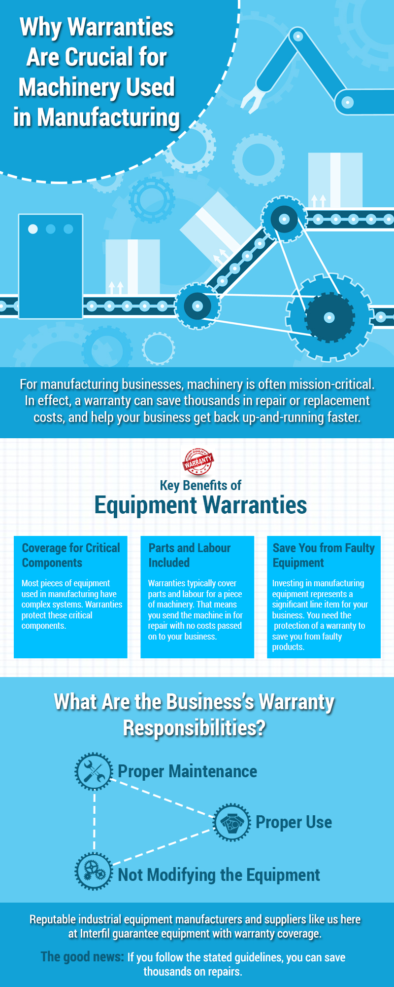 Why Warranties are Crucial for Machinery Used in Manufacturing